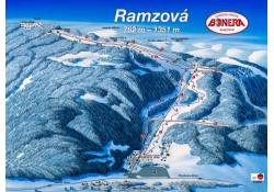 Lyžařské středisko Ramzová