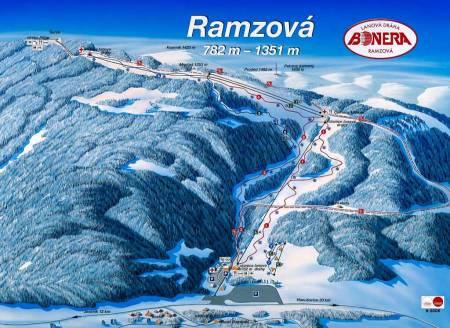 Skiresort Ramzová